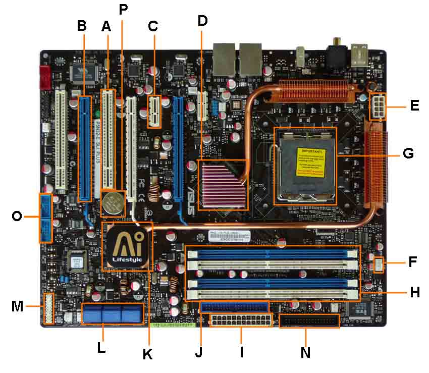 cpu part of computer system information technology essay Sample information technology essay  major trends affecting microprocessor performance and design information technology essay  embedded system is a computer system which is a part of the larger system household in a single microprocessor board (webopedia, embedded system, 2013) the embedded system is performed a specific dedicated task.